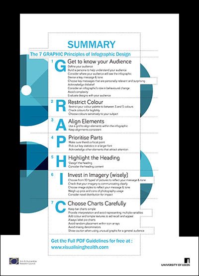 Guidelines-summary